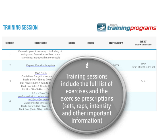 example-training-sessions